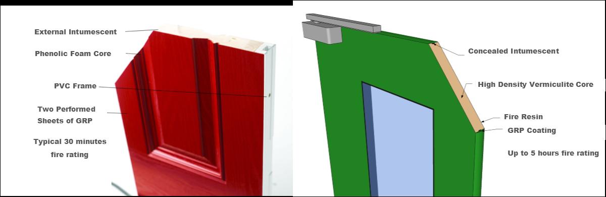GRP Dortek fire doors vs Composite fire doors