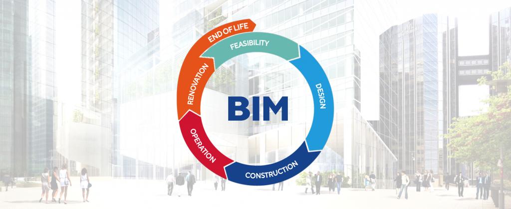 Utilising digital opportunities in construction